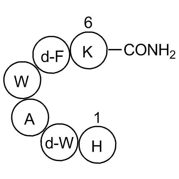 ghrp6-2